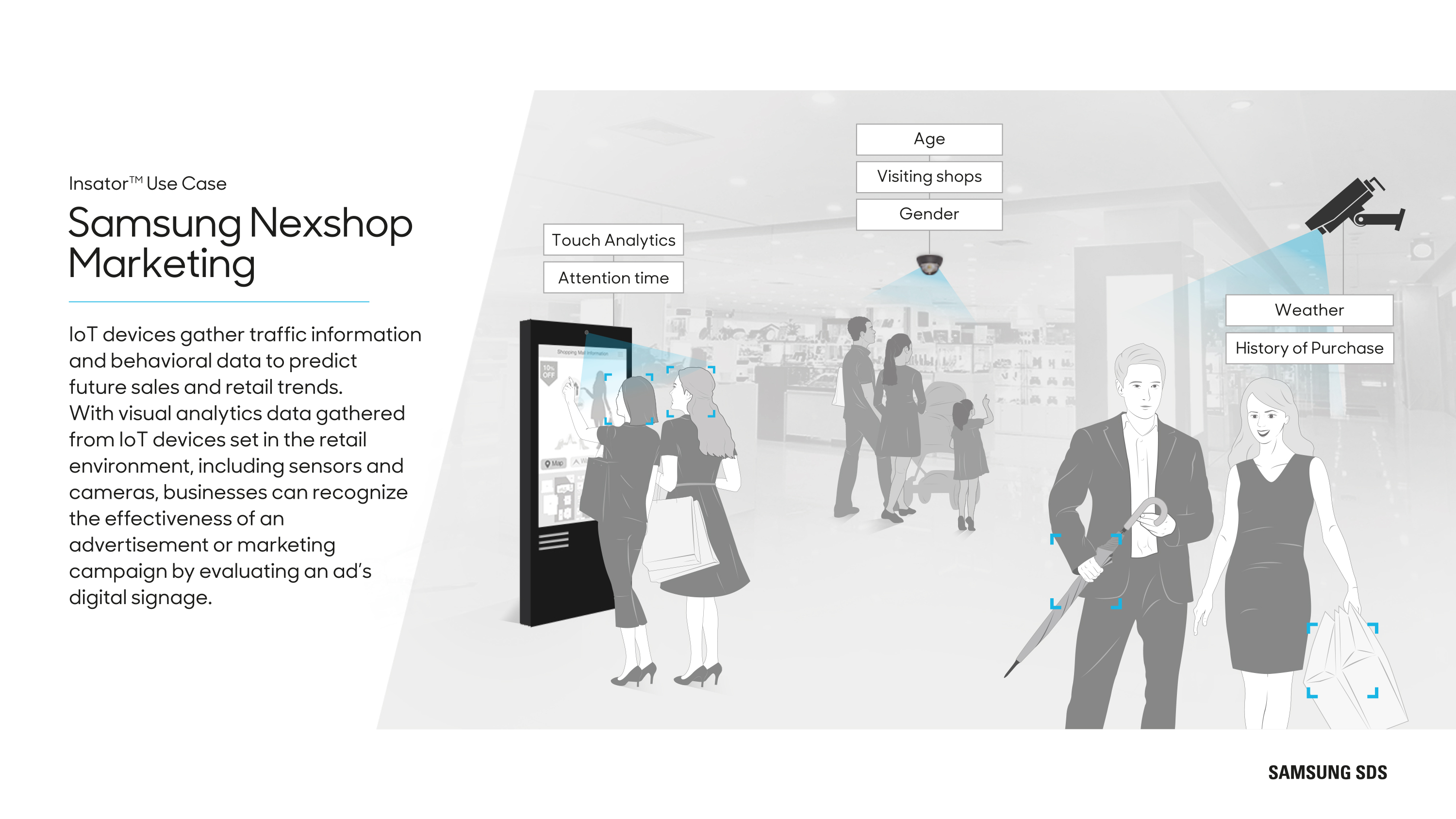 Samsung Nexshop Marketing IoT devices gather traffic information and behavioral data to predict future sales and retail trends. With visual analytics data gathered from IoT devices set in the retail environment, including sensors and cameras, businesses can recognize the effectiveness of an advertisement or marketing campaign by evaluating an ad's digital signage.