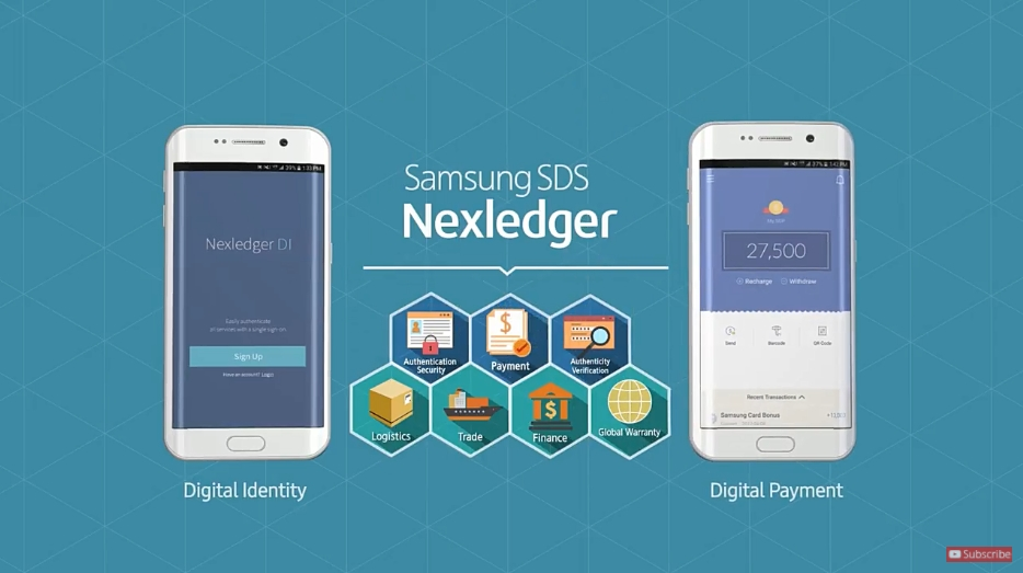 Nexledger的应用案例