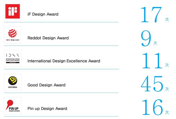 SDS-Design-Award