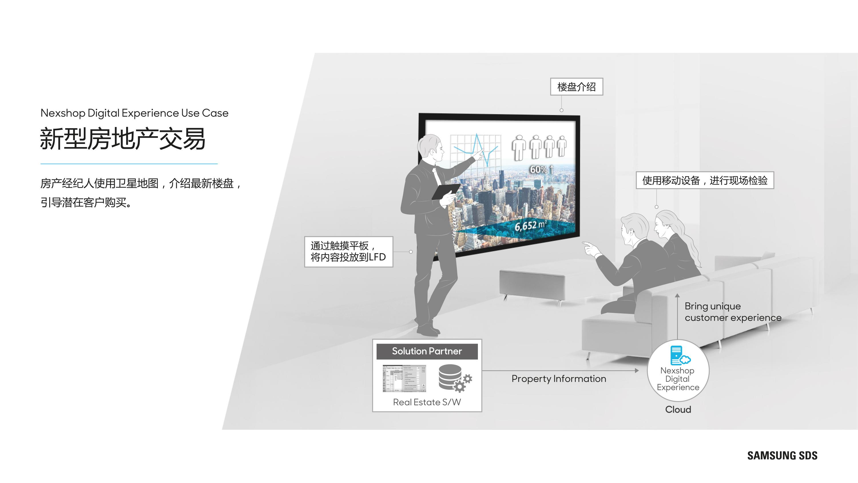 房产经纪人使用卫星地图,介绍最新楼盘,引导潜在客户购买