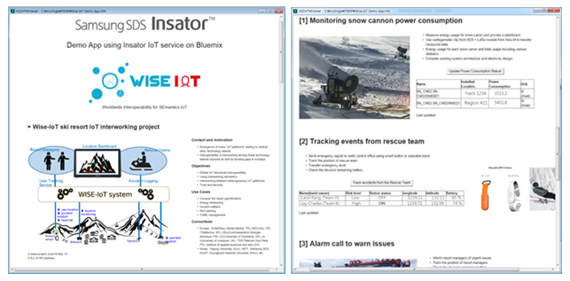 Exemplary Application Utilizing Bluemix and Insator, the screen shot was based on the scenario of the Wise IoT project, which is an IoT international standard interoperability project where Samsung SDS is currently working together with Sejong University, KETI, with the goal to ensure interoperability among differing global IoT standards.