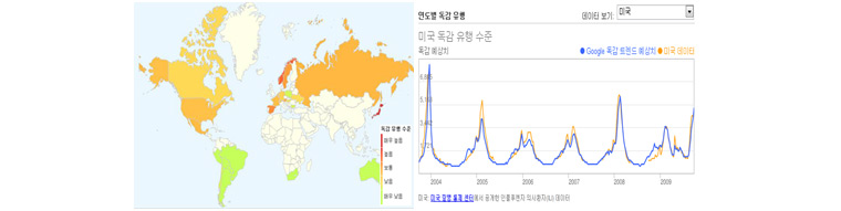 Google Flu Trend analysis sreenshot (Image source: Google) : Google Flu Trends is able to detect the spread of the flu by highlighting regions with high volumes of flu-related queries such as 'common cold' or 'flu'.