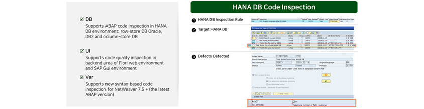 [Figure 2] Code quality inspection in new SAP environment