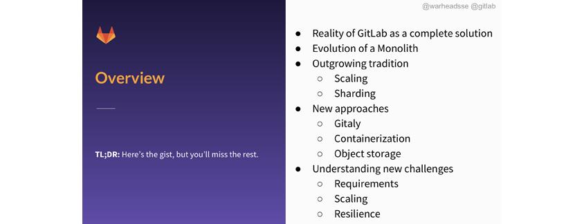 Monolith to Microservice: Pitchforks Not Included, GitLab / Overview - TL;DR: Here's the gist, but you'll miss the rest. / Reality of GitLab as a complete solution / Evolution of a Monolith / Outgrowing readition - Scaling, Sharding / New approaches - Gitaly, Containerization, Object storage / Understanding new challenges - Requirements, Scaling, Resilience