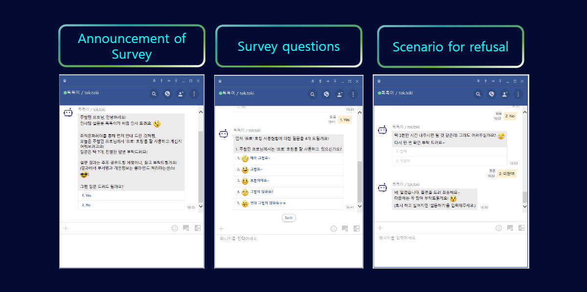 Examples of using questionnaire chatbot (Source: Samsung SDS)