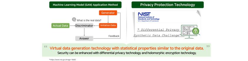 [Figure 5] Synthetic Data