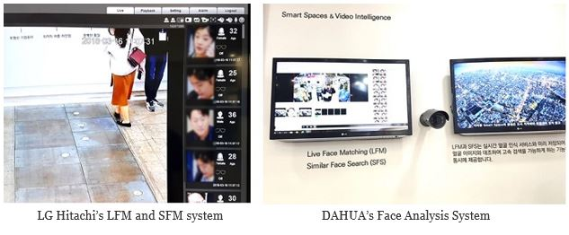 facial-analysis, LG Hitachi's LFM and SFM system, DAHYA's Face Analysis System