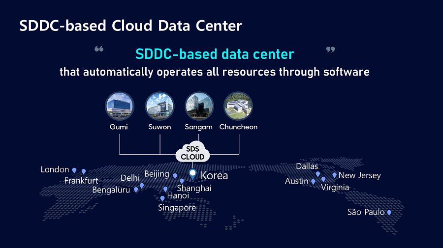 SDDC-based Cloud Data Center