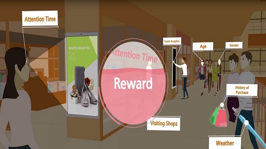 See how Nexshop Digital Experience works in the real world