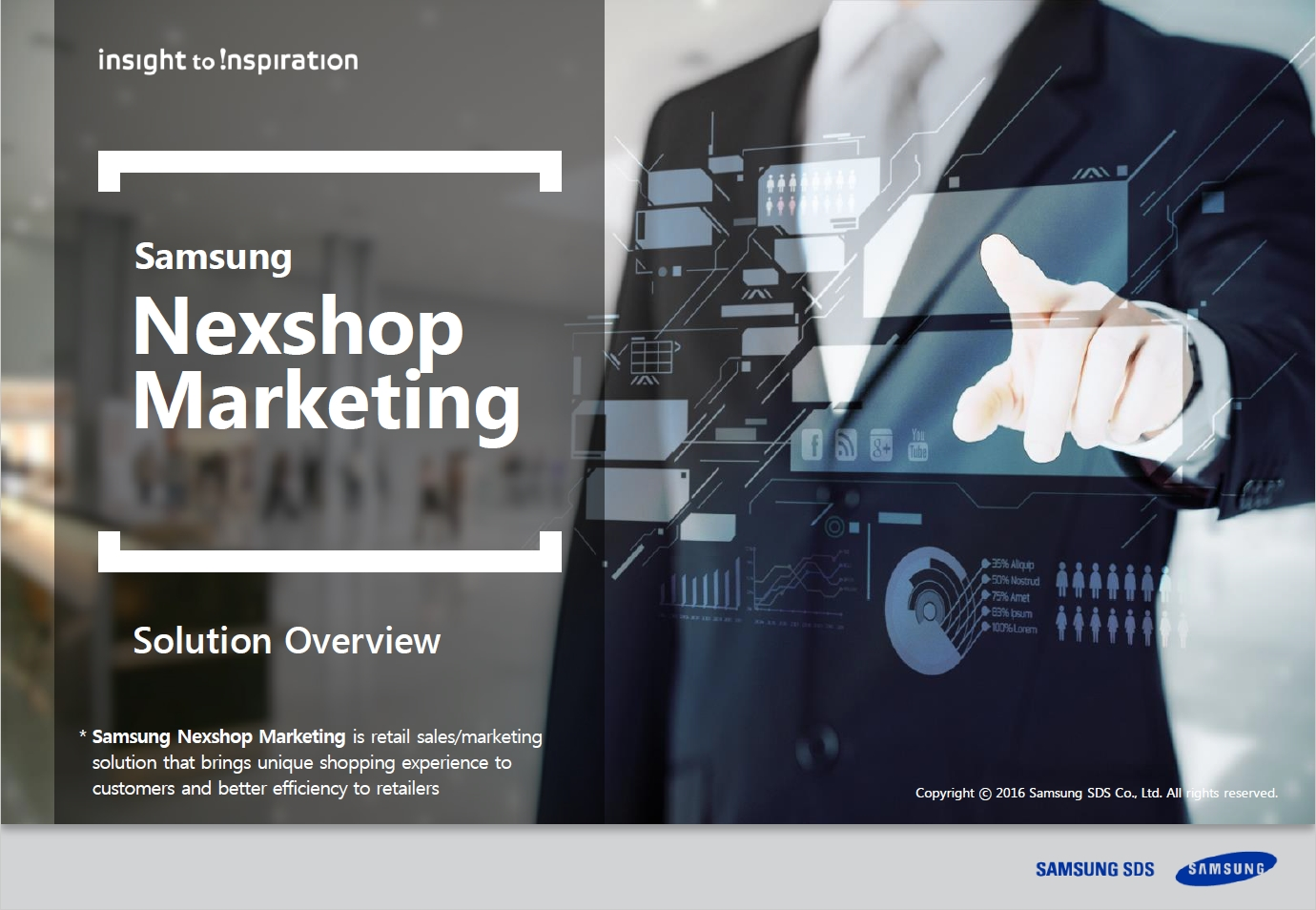 Discover the future of interactive digital marketing