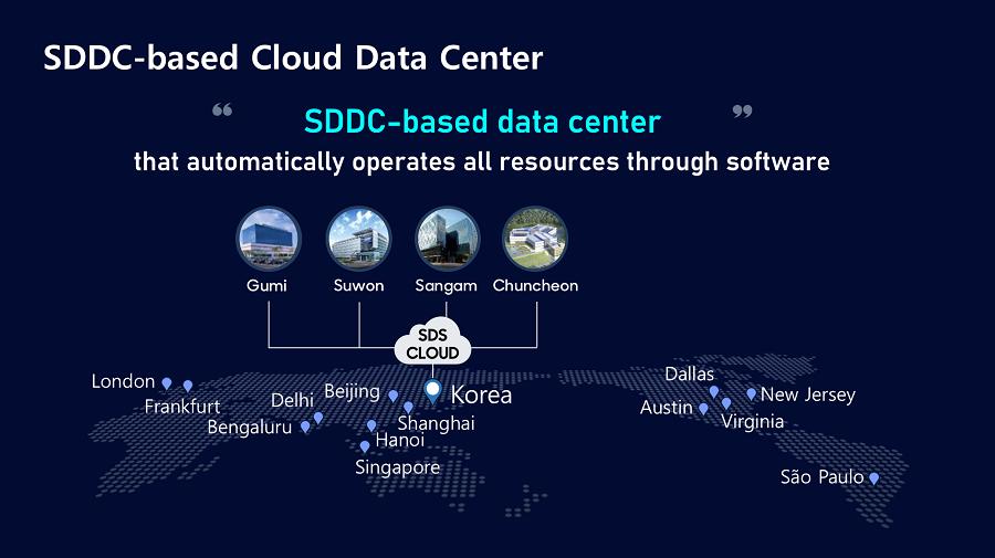 SDDC-based Cloud Data Center