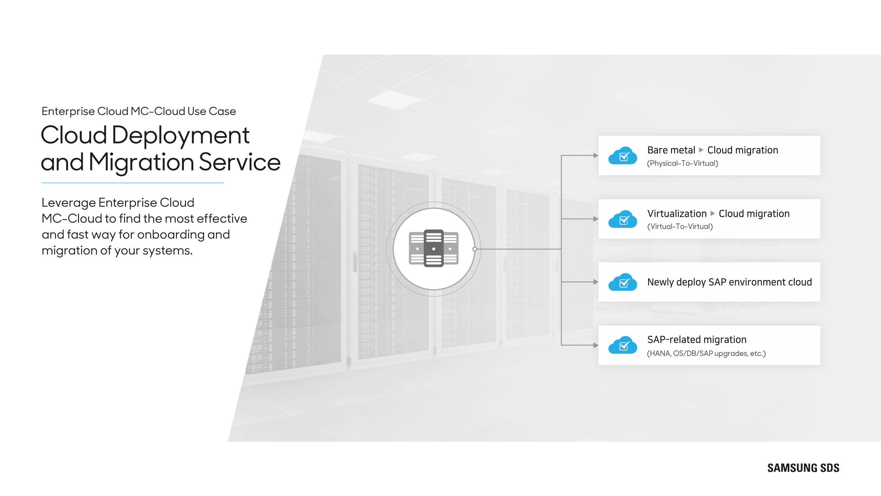 Cloud Deployment and Migration Service