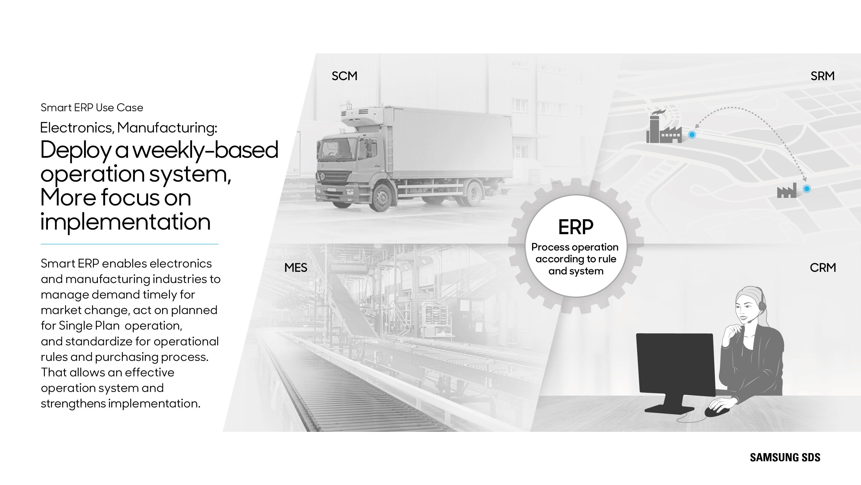 ERP Service   IT Service   Samsung SDS