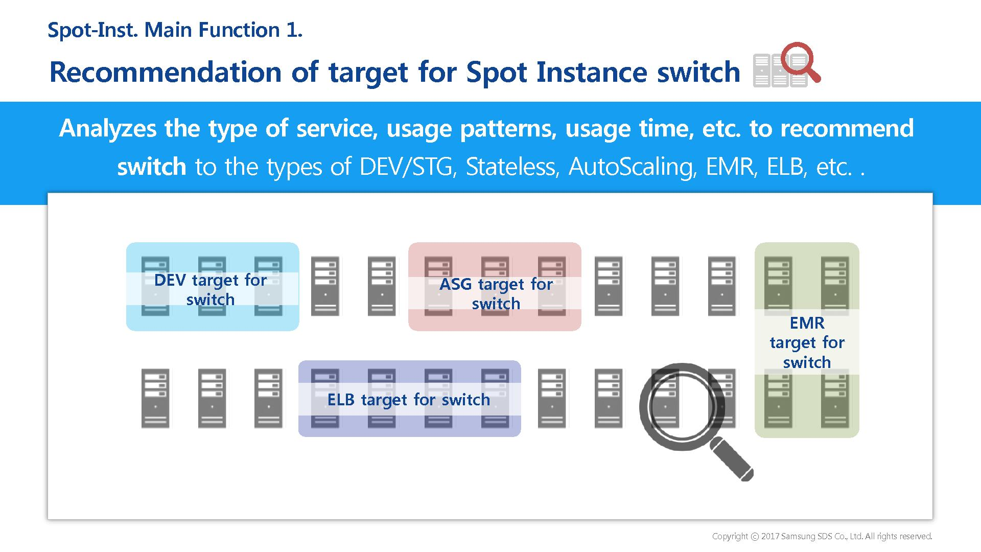 Recommendation of target for Spot Instance switch