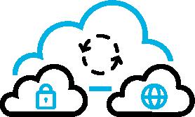 3. Integrated operation of hybrid/multi cloud