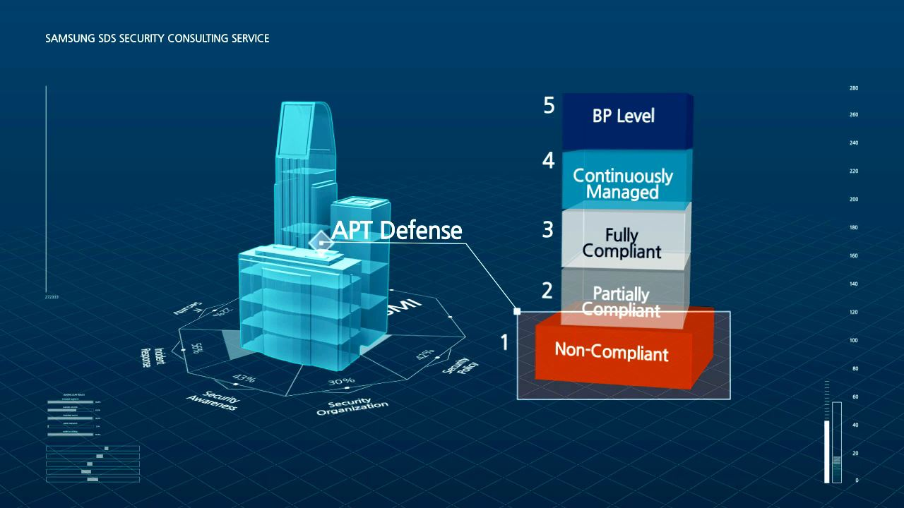 Are you prepared for a meticulous and malicious cyber attack, and how?