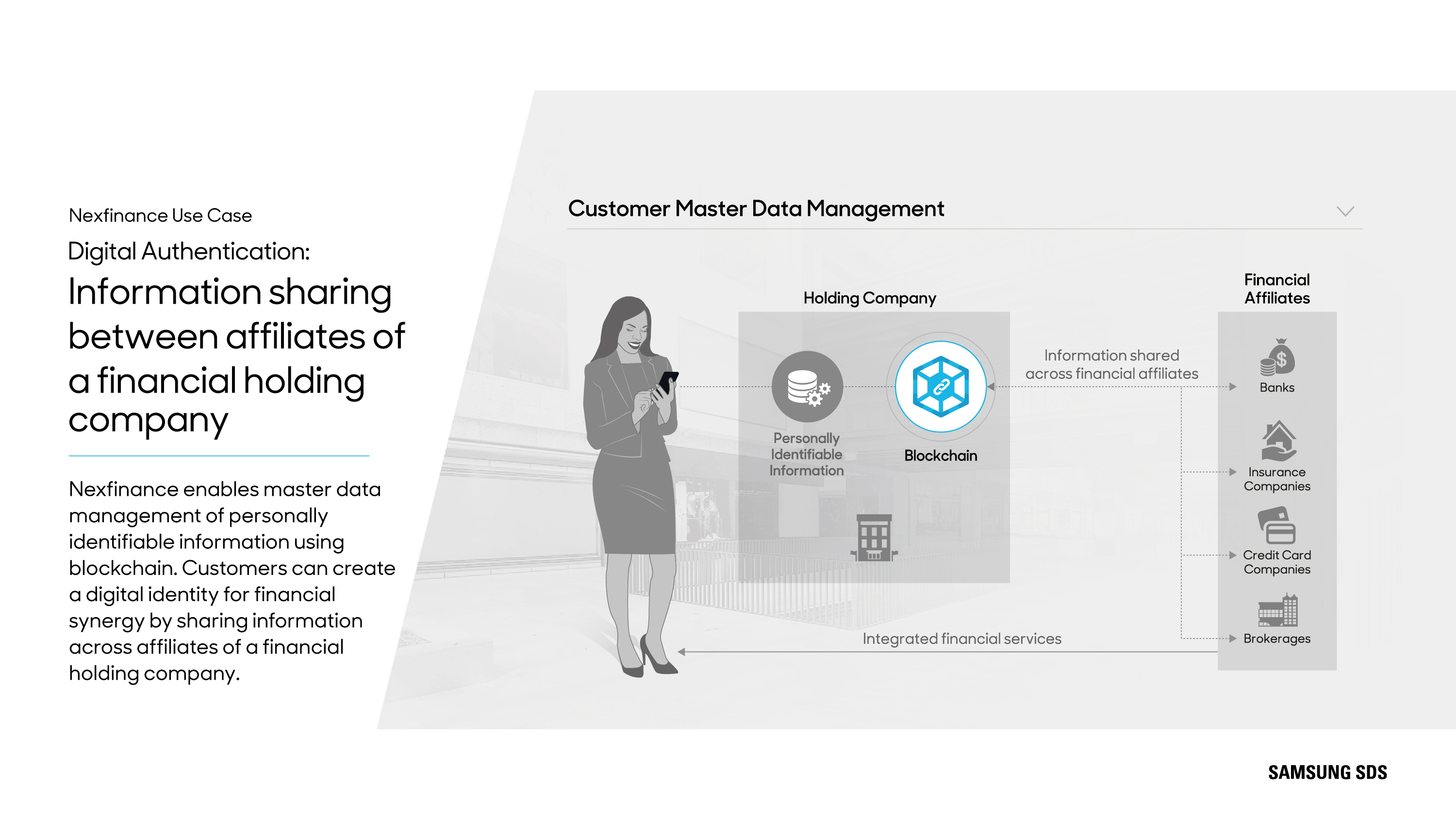 Digital Authentication: Information sharing between affiliates of a financial holding company  Nexfinance enables master data management of personally identifiable information using blockchain. Customers can create a digital identity for financial synergy by sharing information across affiliates of a financial holding company.