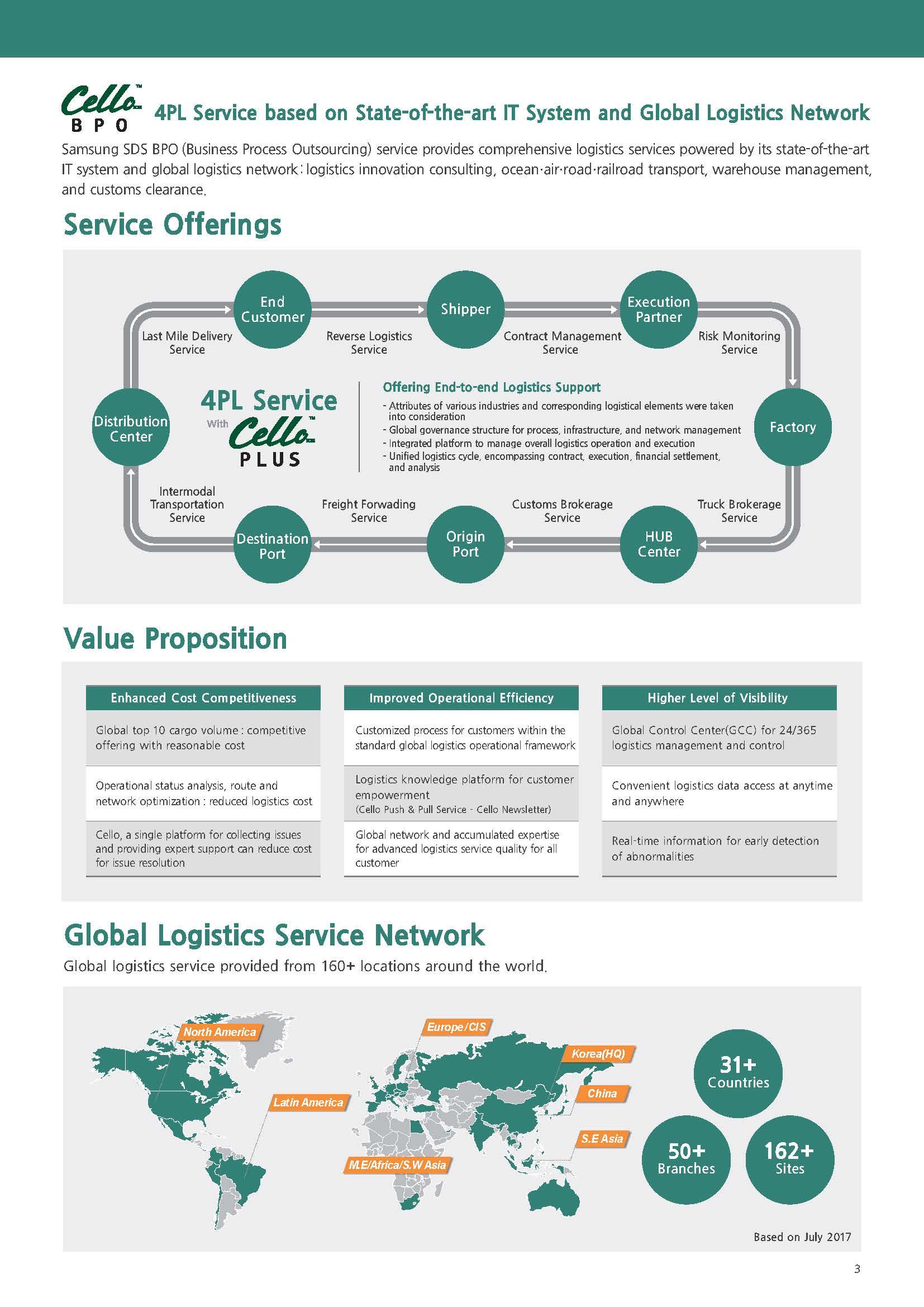 Cello BPO, comprehensive logistics service