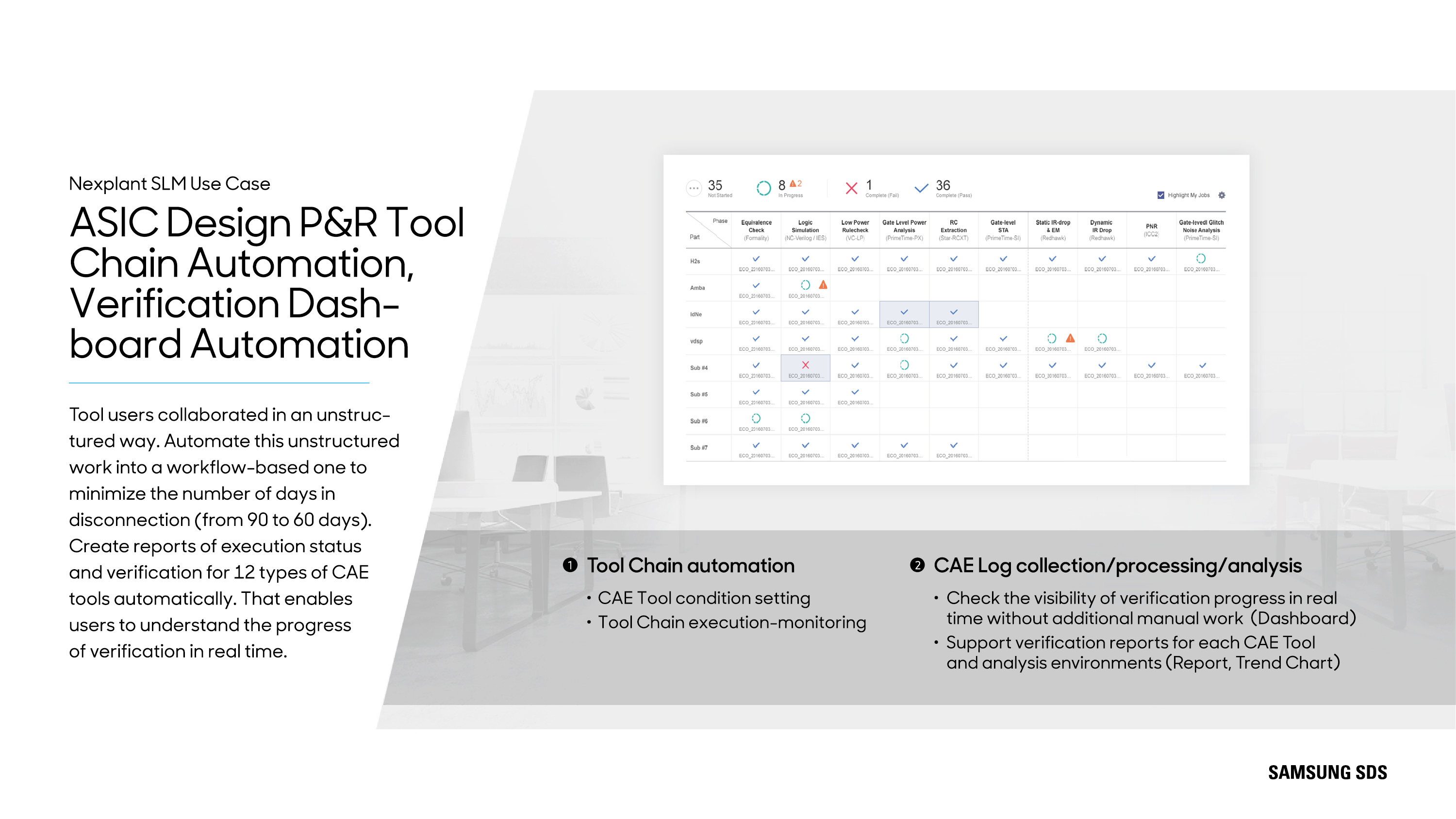 ASIC design P&R tool chain automation enables tool users collaboration in a structured way.