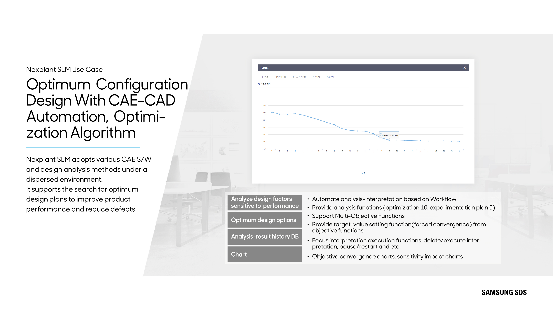 Adopts various CAE S/W and design analytis method under optimization algorithm