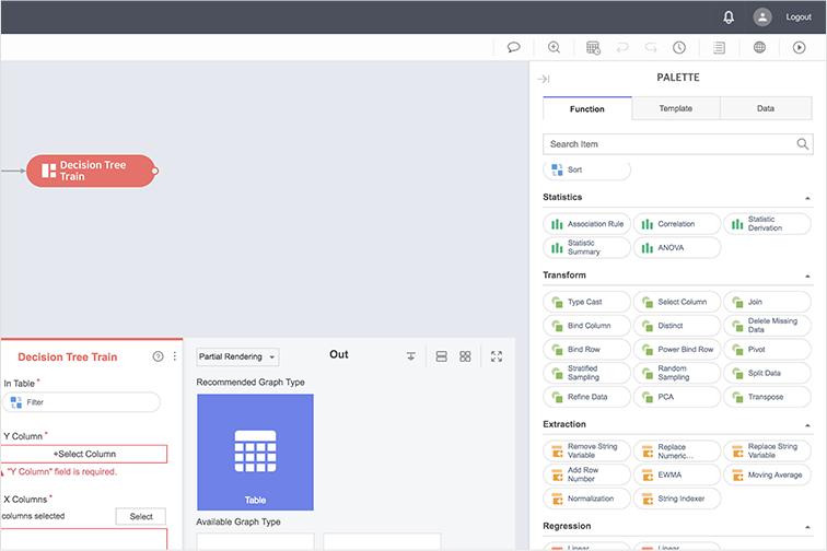 Brightics AI | Bigdata Analytics Platform | Samsung SDS