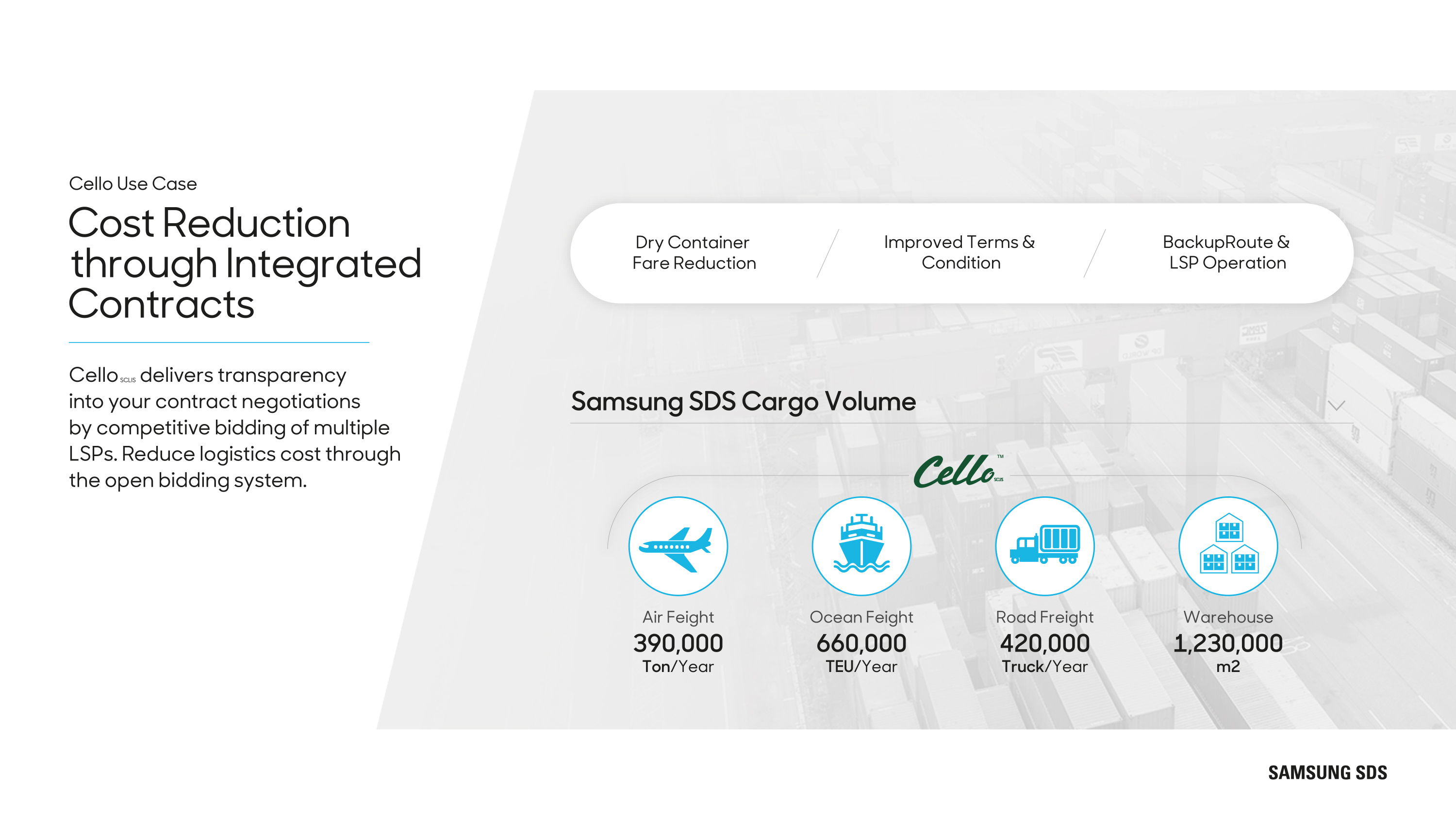 Cello delivers transparency into your contract negotiations by competitive bidding of multiple LSPs. Reduce logistics cost through the open bidding system.