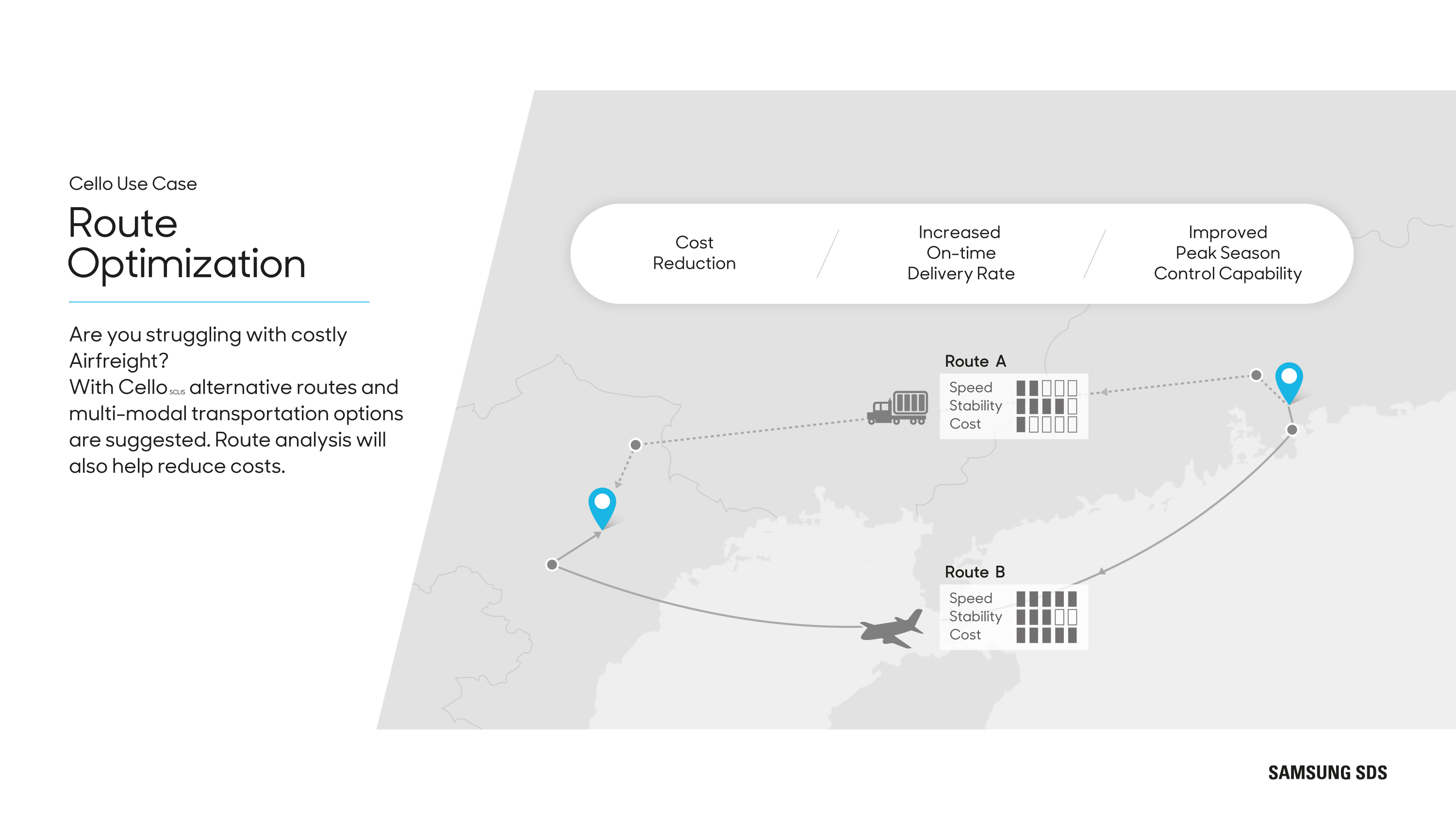 Are you struggling with costly Airfreight? With Cello alternative routes and multi-modal transportation options are suggested. Route analysis will also help reduce costs.
