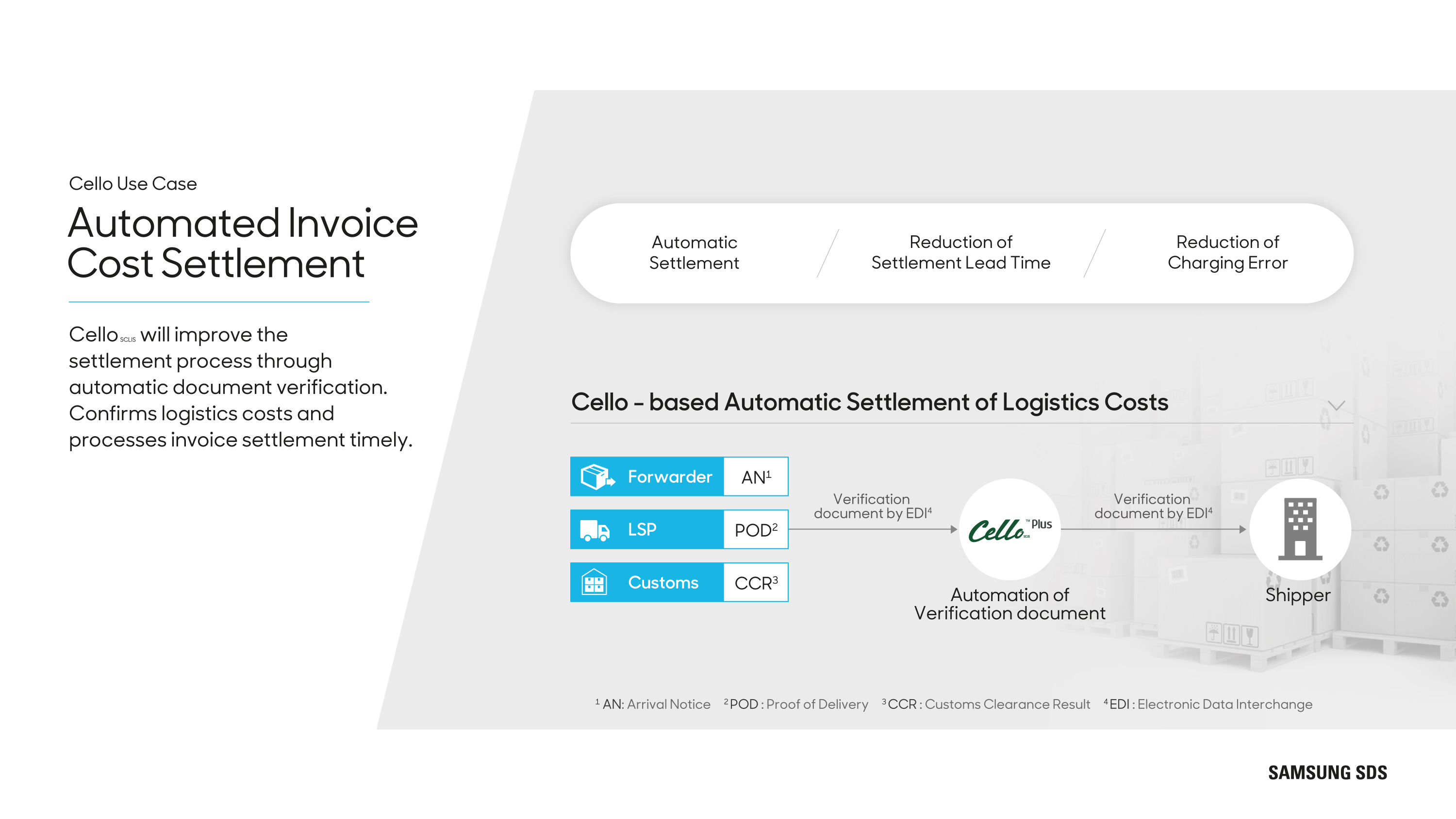 Cello will improve the settlement process through automatic document verification. Confirms logistics costs and processes invoice settlement timely.