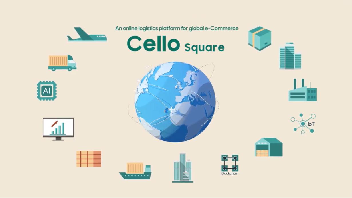 Cello SCLIS Square video