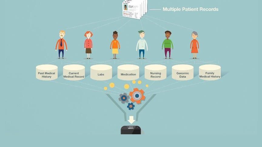 See how EHR works in the real world