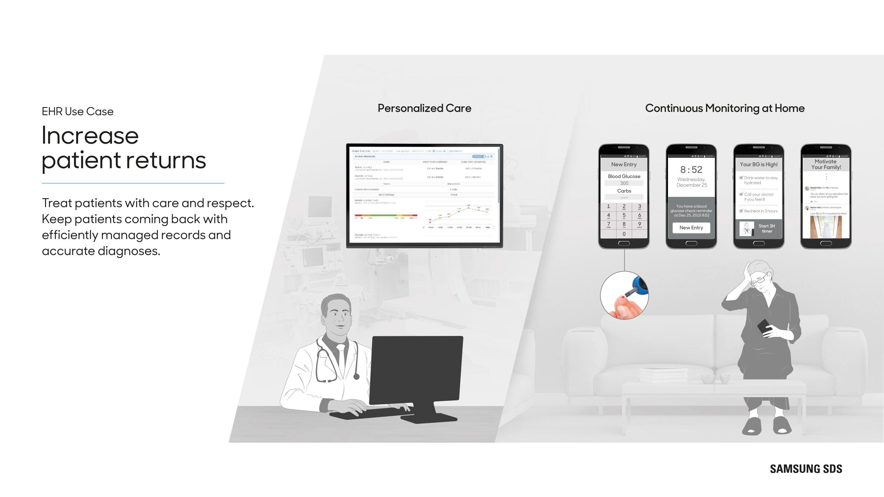Increase patient satisfaction Treat patients with care and respect. Keep patient coming back with efficiently managed records and accurate diagnoses.