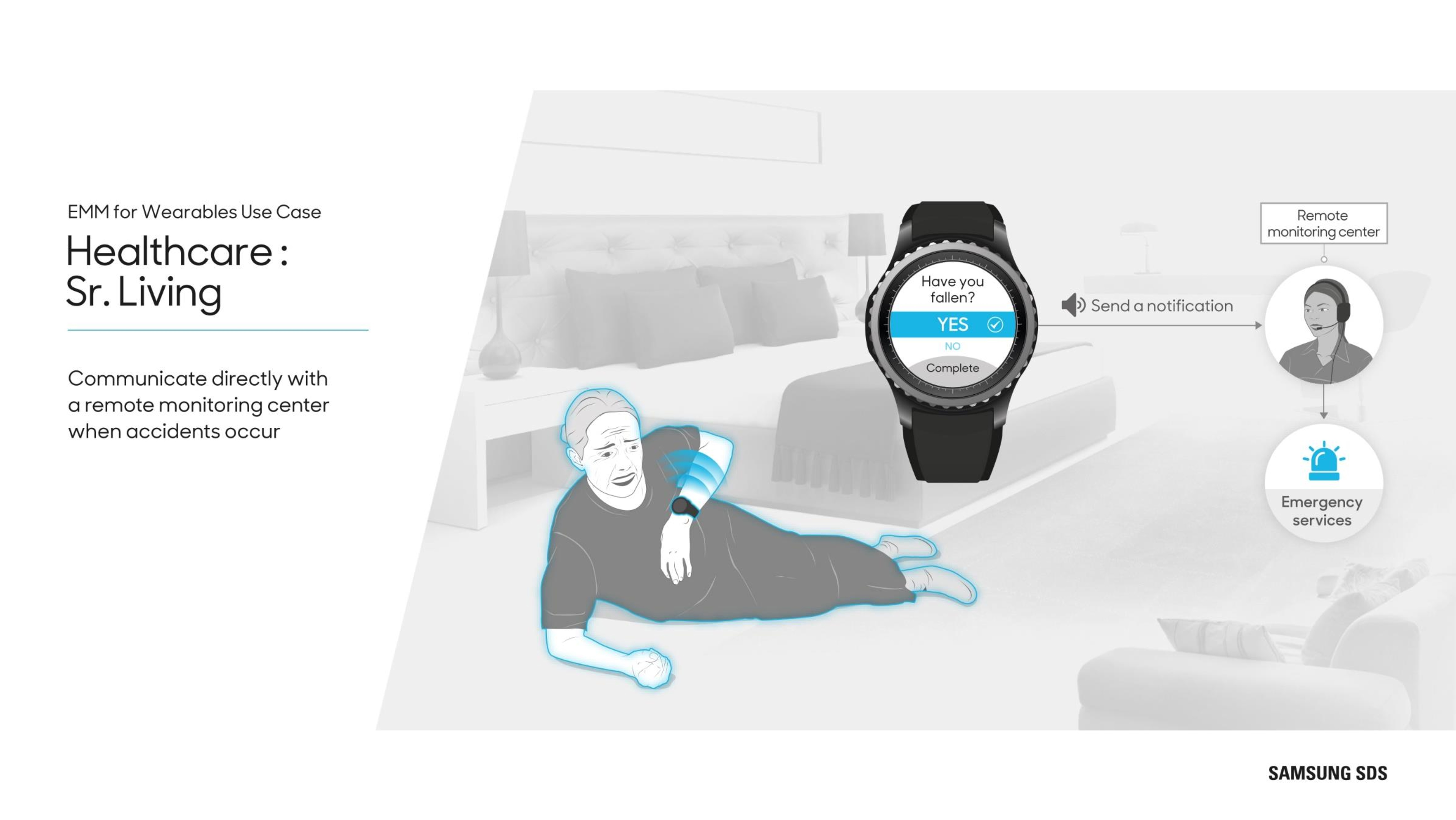 Wearables in Healthcare Communicate directly with a remote monitor center when accidents occur