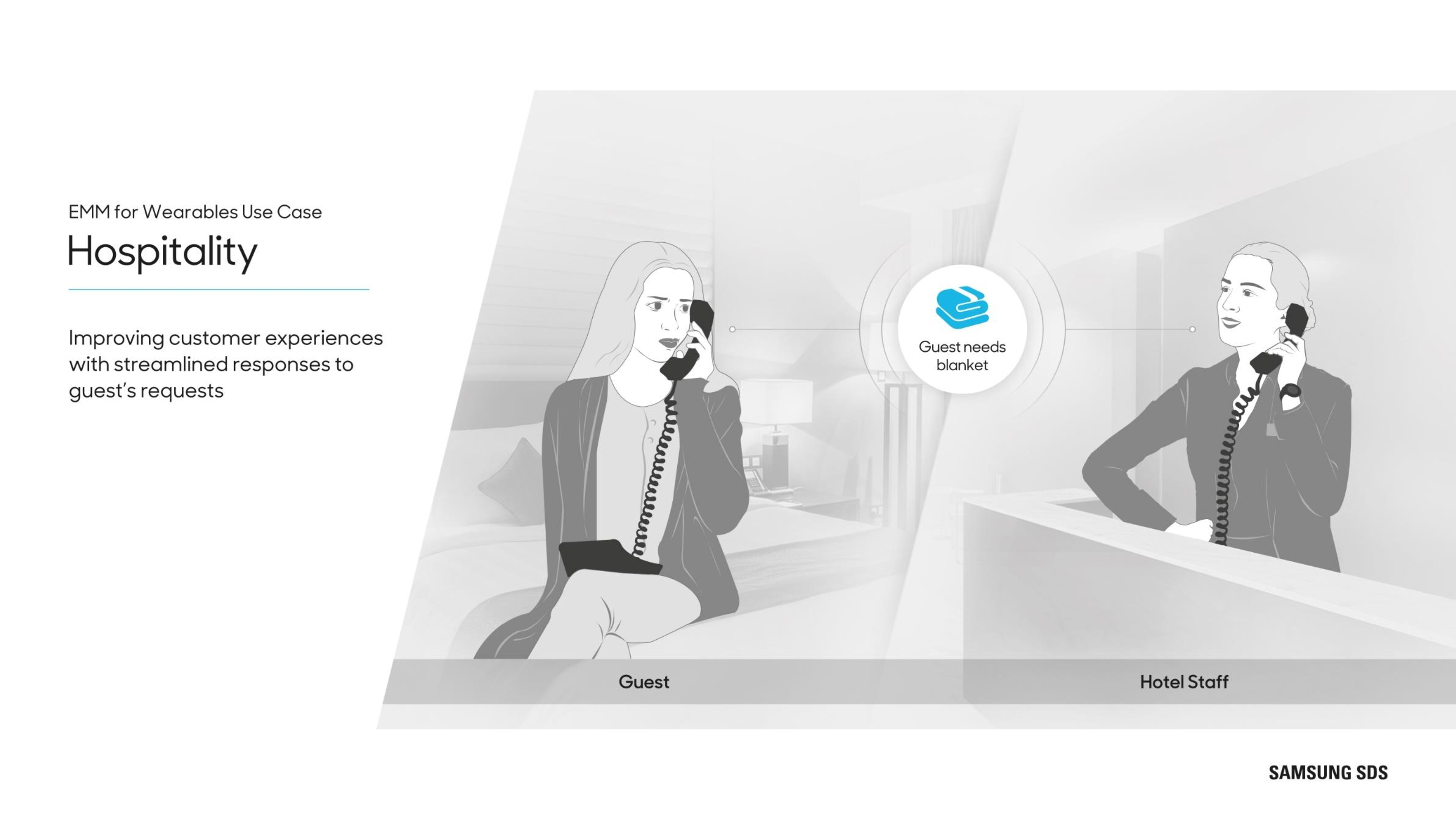 Wearables in Hospitality Improving customer experiences with streamlined responses to guest's requests.