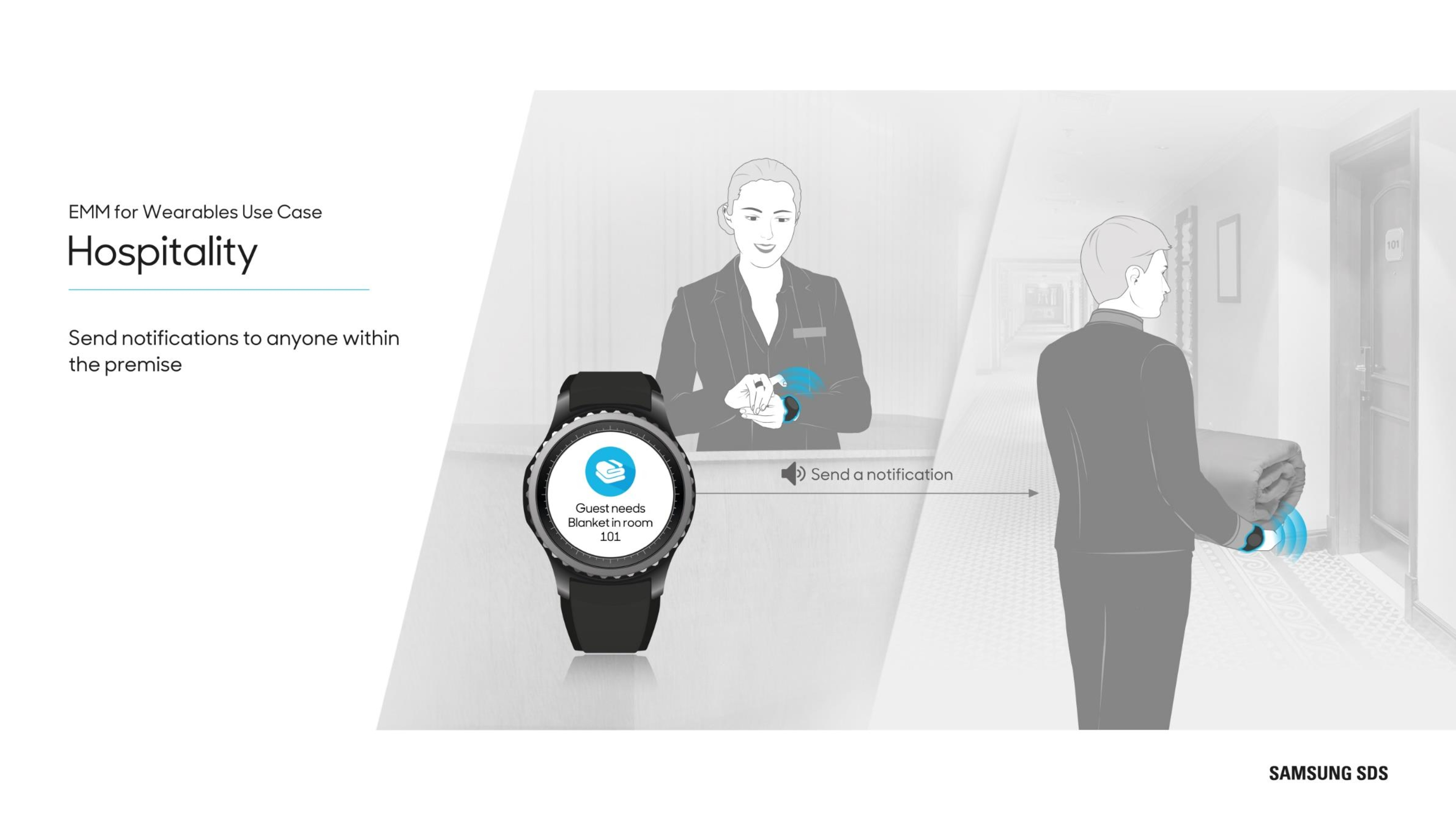 Wearables in Hospitality Send notifications to anyone within the premise.