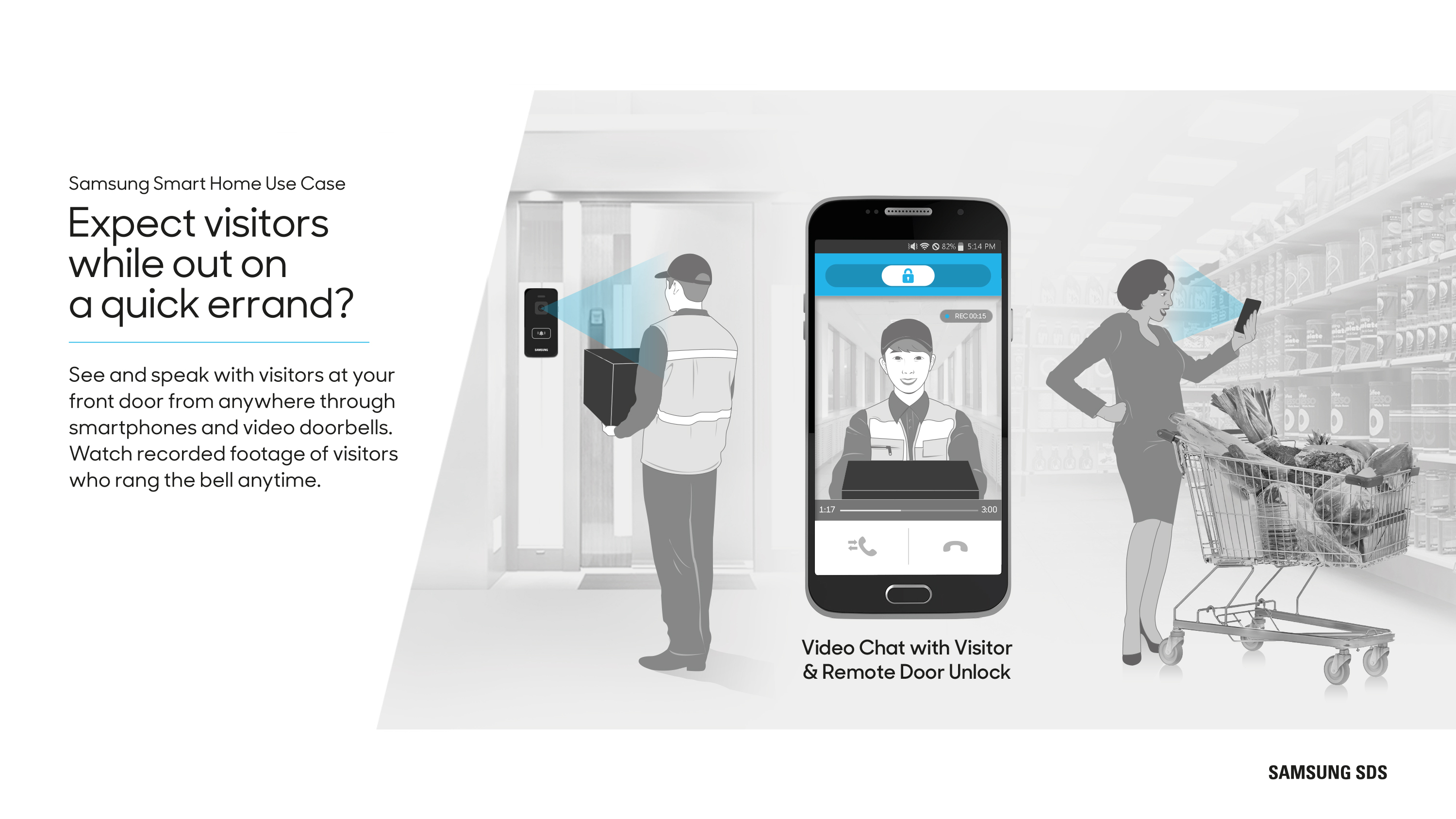 See and speak with visitors at your front door from anywhere through smartphones and video doorbells. Watch recorded footage of visitors who rang the bell anytime.