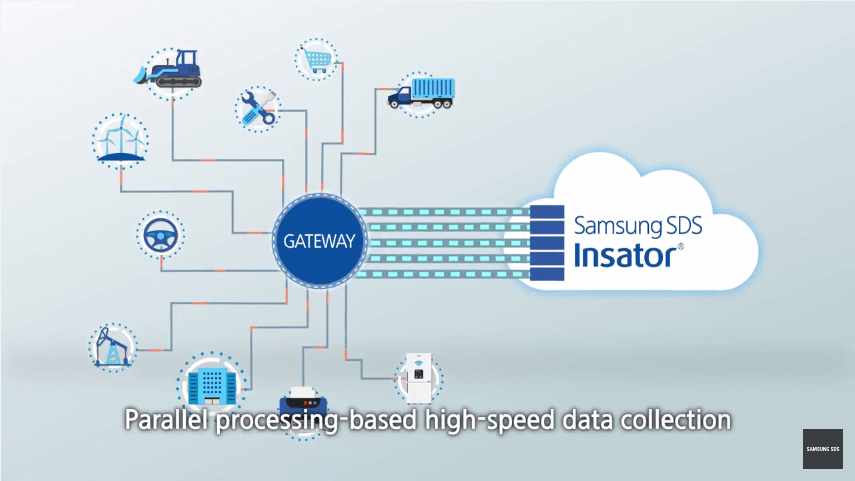 See how Insator works in the real world