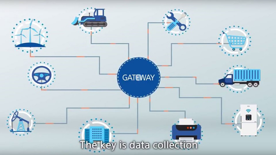 See Brightics IoT's features and use cases.