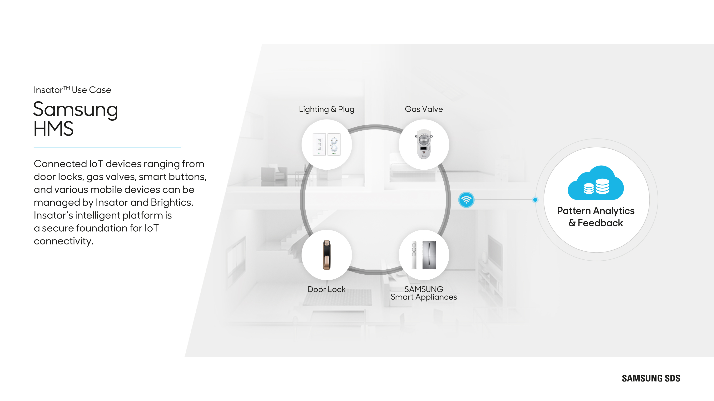 Samsung HMS Connected IoT devices ranging from door locks, gas valves, smart buttons, and various mobile devices can be managed by Insator and Brightics. Insator's intelligent platform provides a secure foundation for all IoT connectivity.