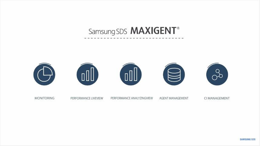 Discover how MAXIGENT® works
