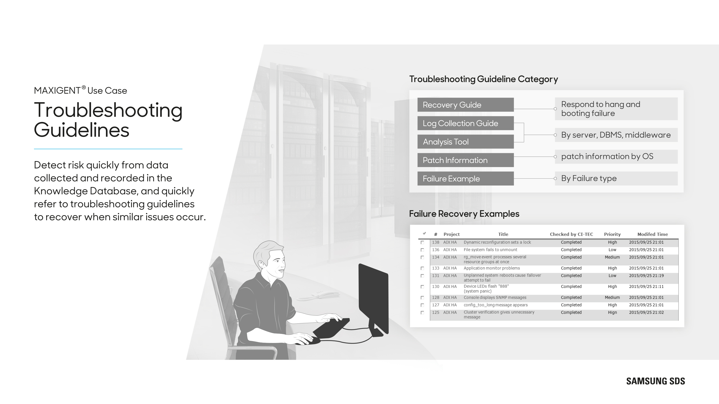 Troubleshooting guidelines Detect risk quickly from data collected and recorded in the Knowledge Database, and quickly refer to troubleshooting guidelines to recover when similar issues occur.
