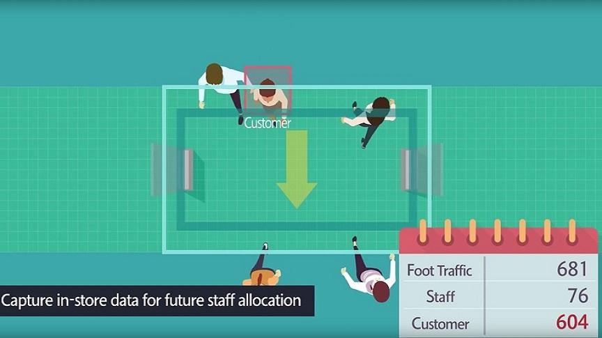 See how Nexshop Behavior Sensing works in the real world