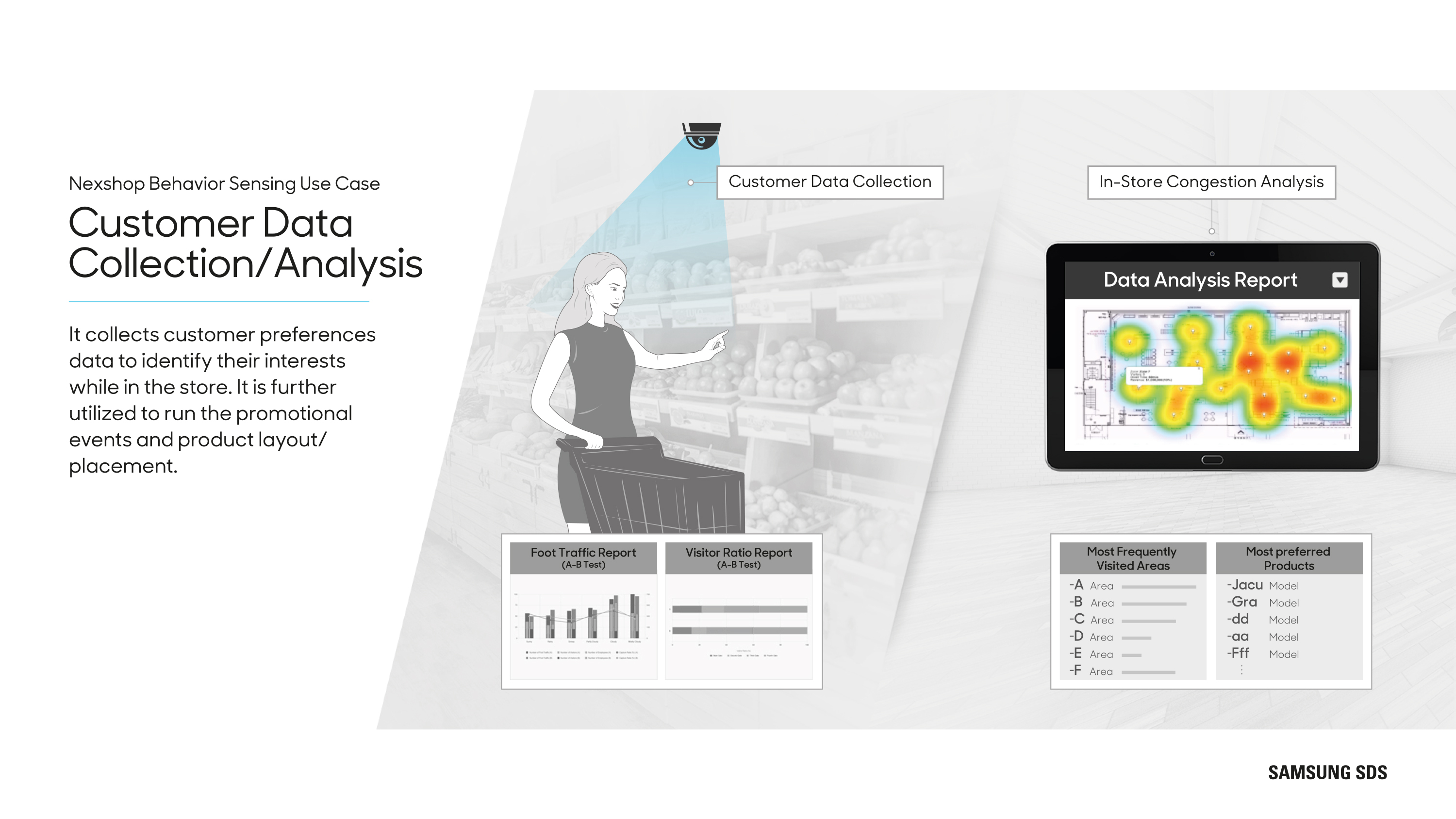 Take full advantage of your data to strategically place products for more effective promotions.