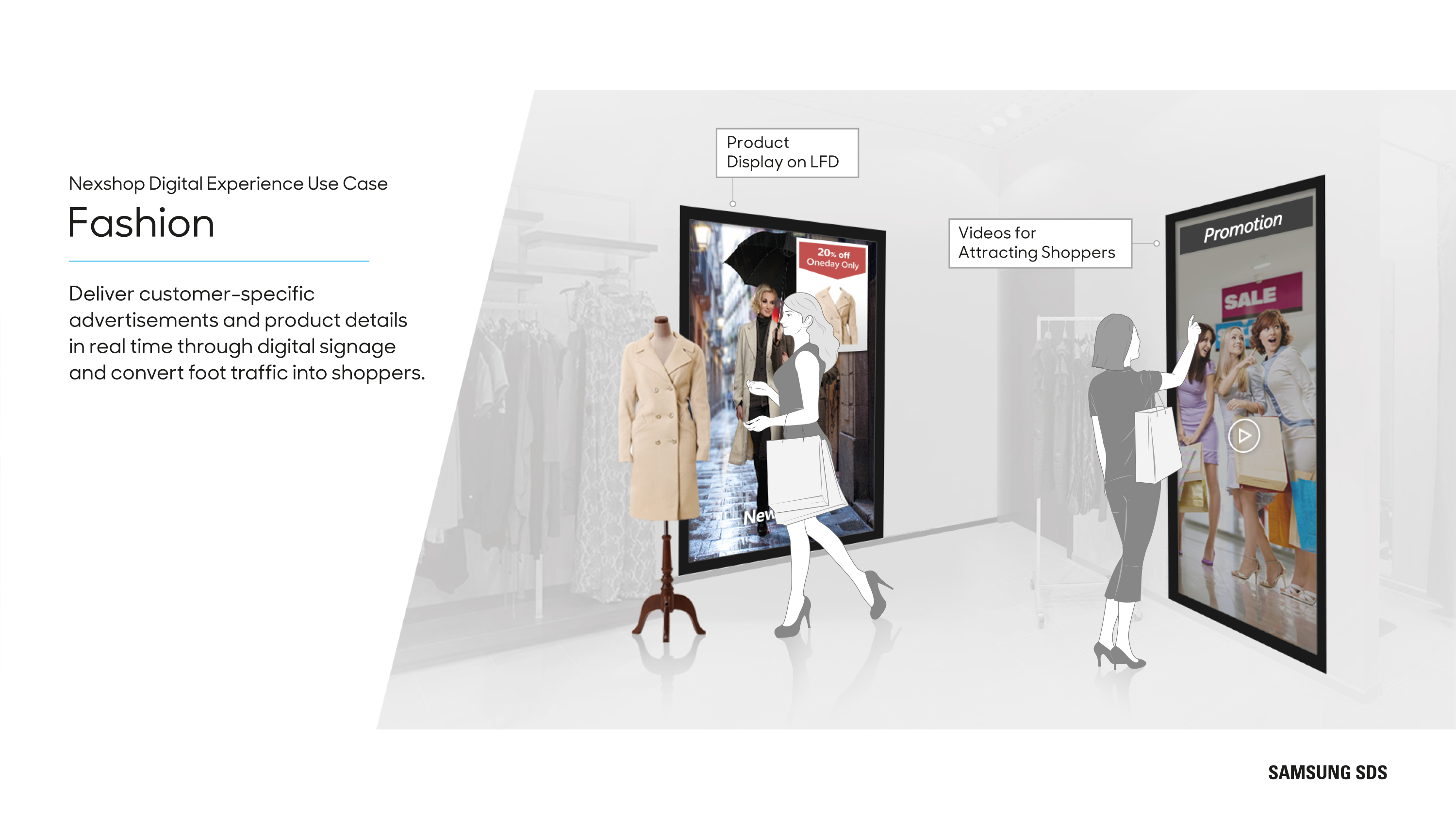 Deliver targeted advertisements and product details in real time through digital signage.