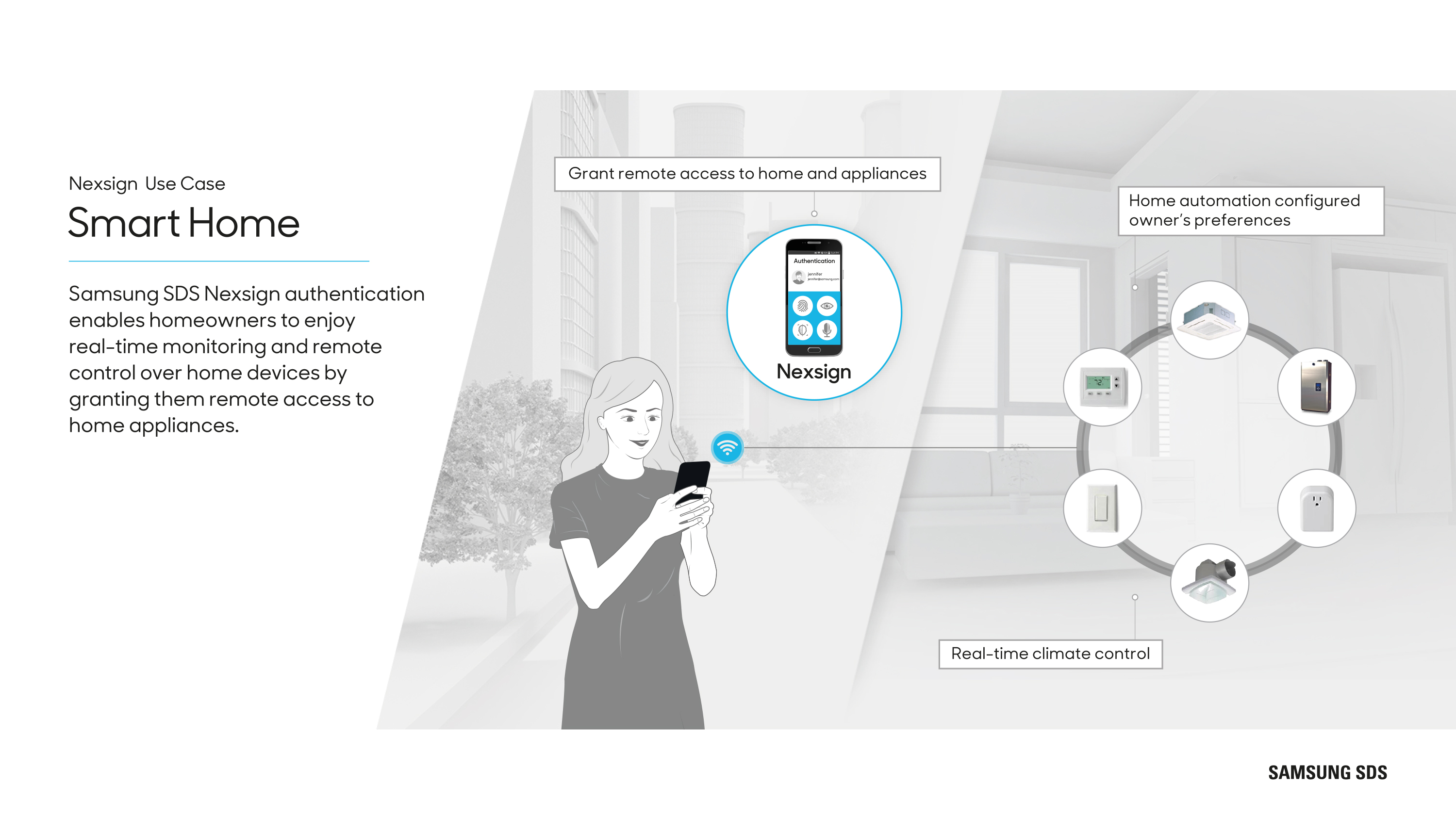 Smart Home Samsung SDS Nexsign authentication enables homeowners to enjoy real-time monitoring and remote control over home devices by granting them remote access to home appliances.