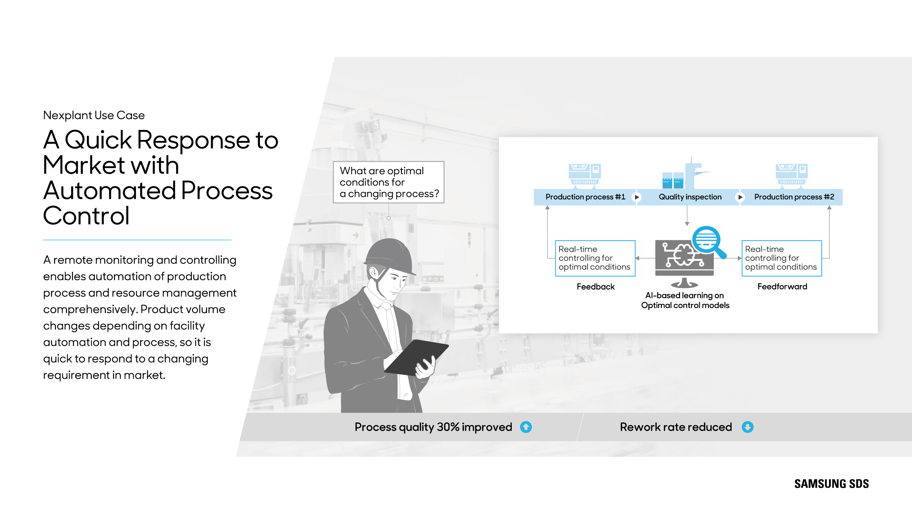 Proactively change production volumes depending on facility automation and process.