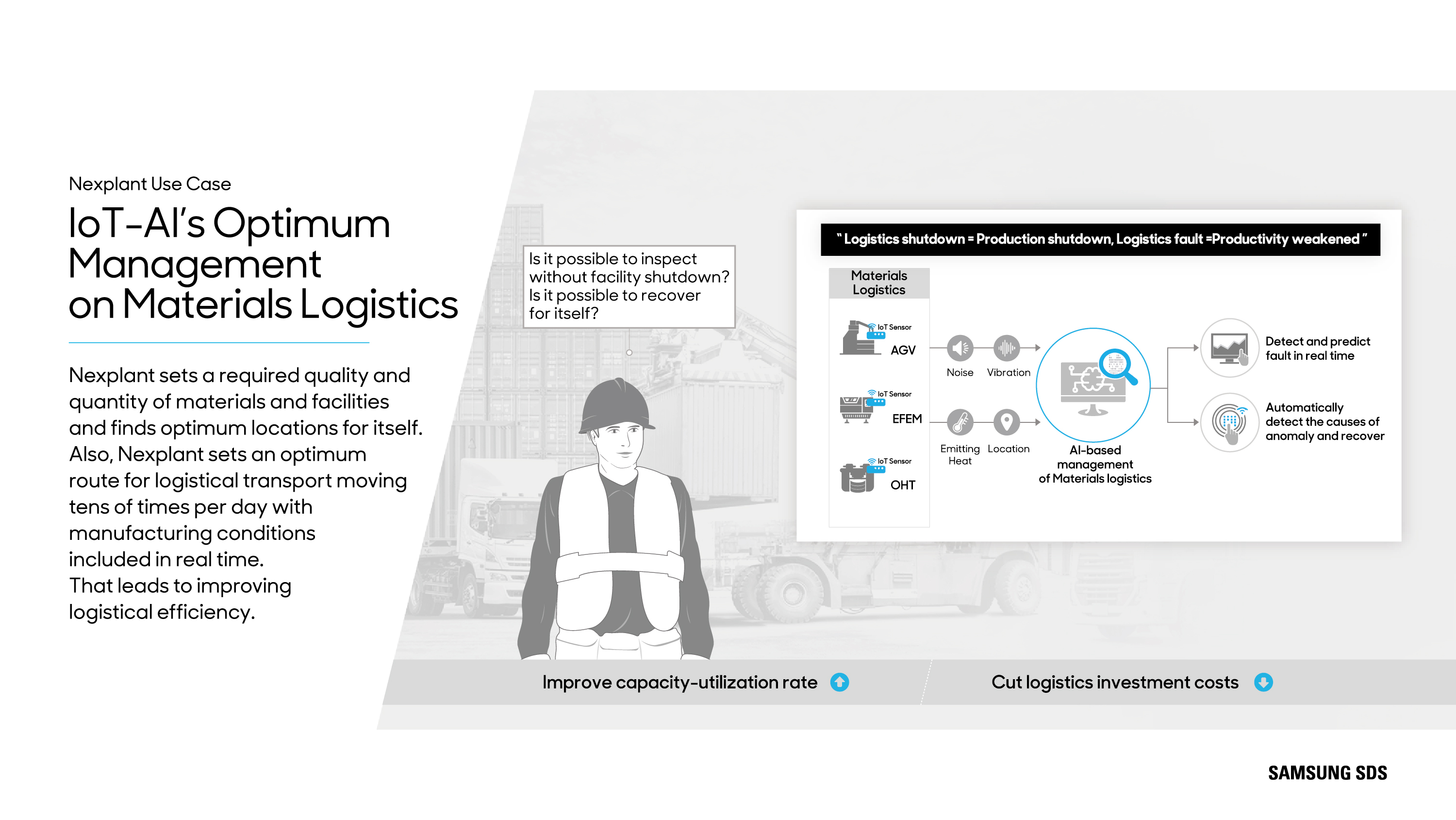 Manage manufacturing logistics quantity and transport by IoT and AI technology.