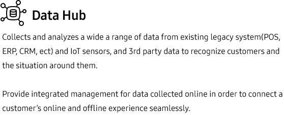 Data Hub •Collects and analyzes a wide a range of data from existing legacy system(POS, ERP, CRM, ect) and IoT sensors, and 3rd party data to recognize customers and the situation around them. Provide integrated management for data collected online in order to connect a customer's online and offline experience seamlessly.