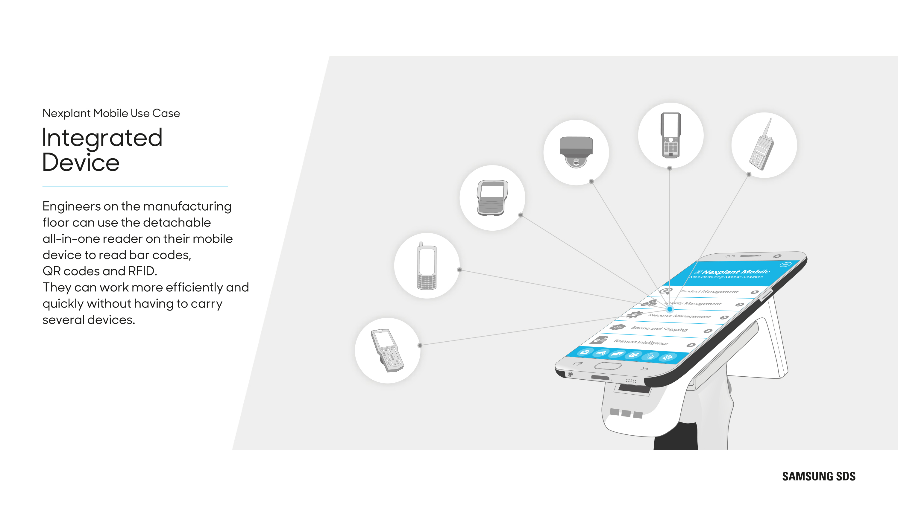 Integrated Device Engineers on the manufacturing floor can use the detachable all-in-one reader on their mobile device to read bar codes, QR codes and RFID. They can work more efficiently and quickly without having to carry several devices.