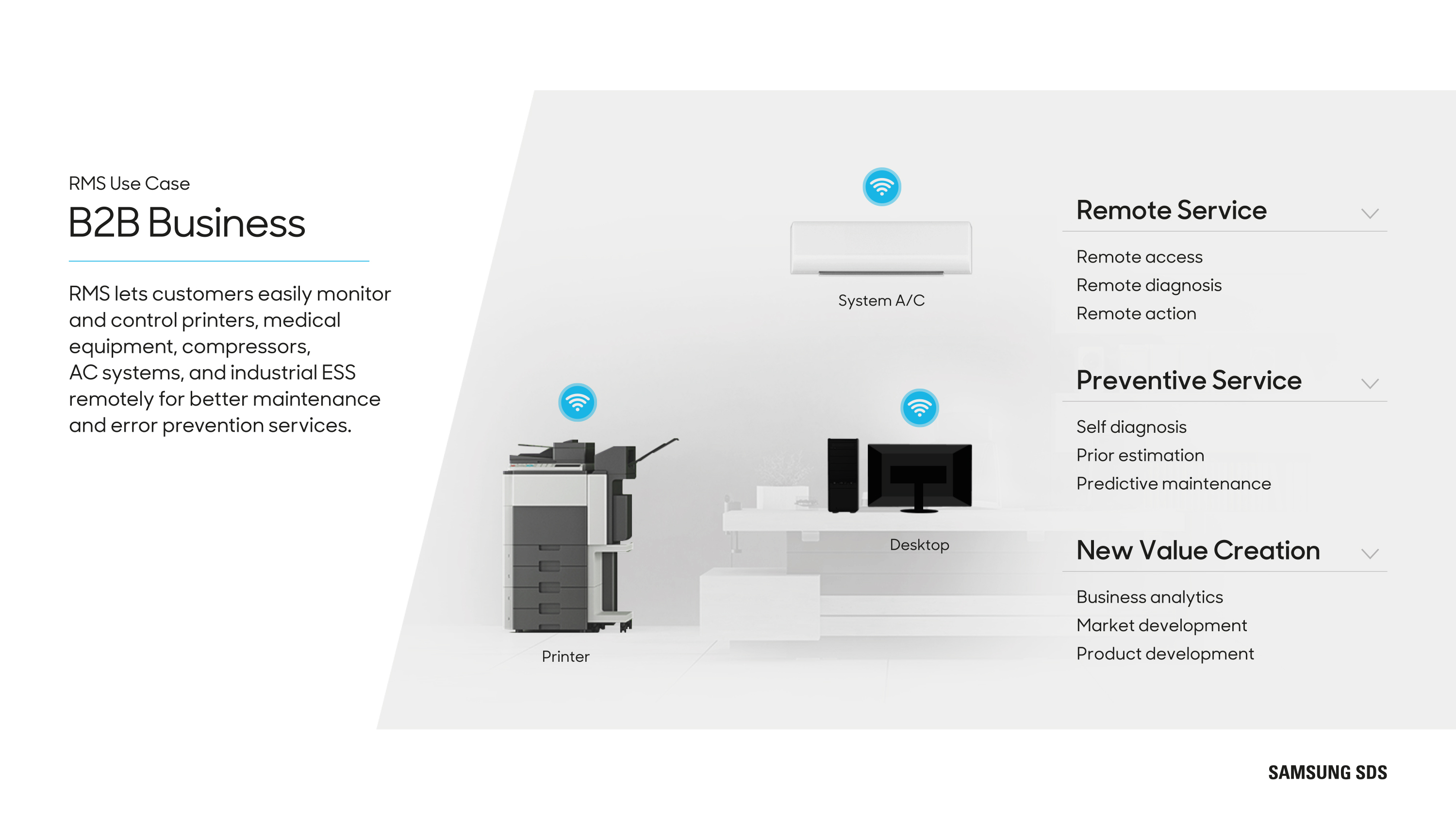 B2B Business RMS lets customers easily monitor and control printers, medical equipment, compressors, AC systems, and industrial ESS remotely for better maintenance and error prevention services.