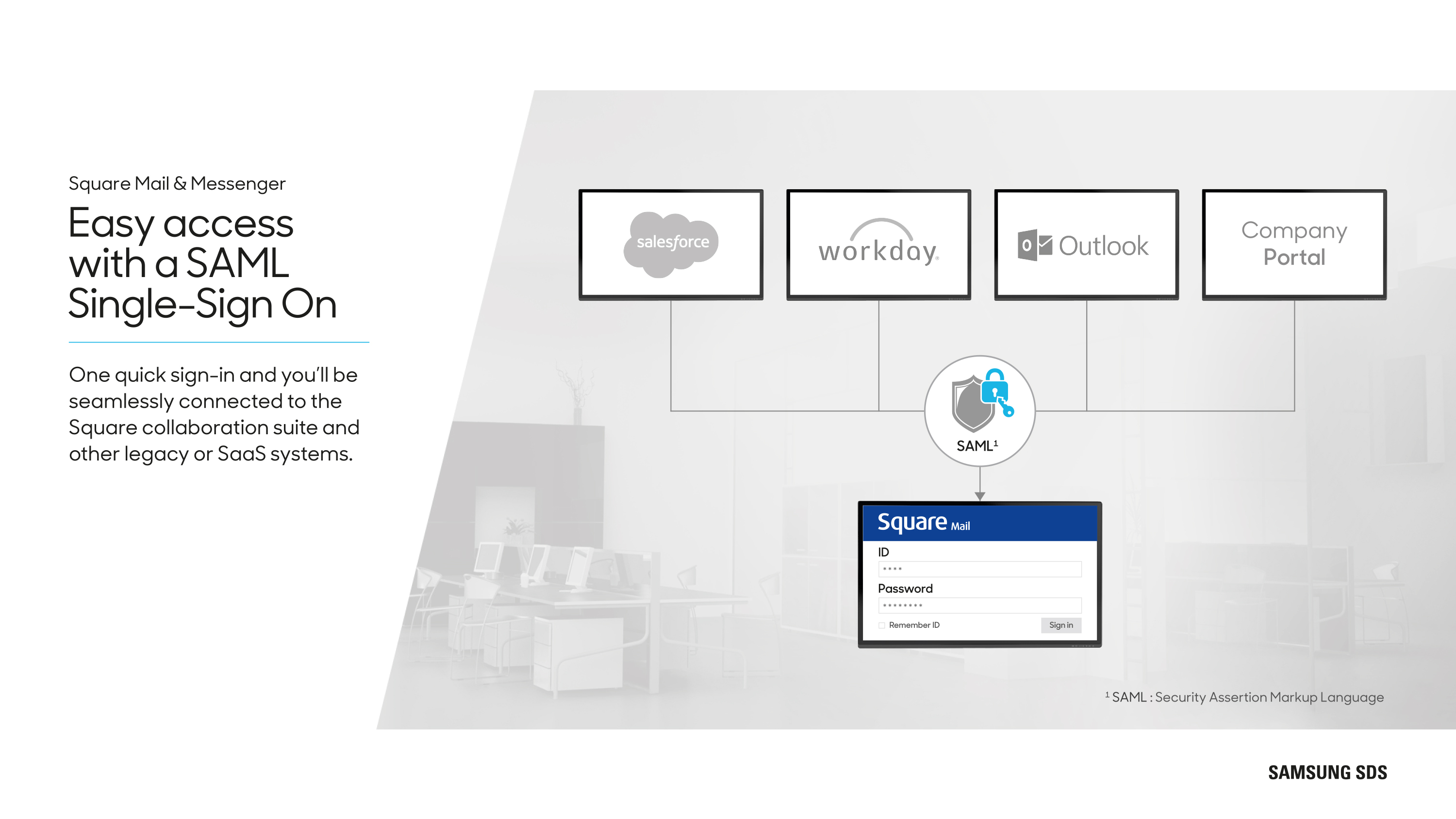 Easy access with a SAML Single-Sign On